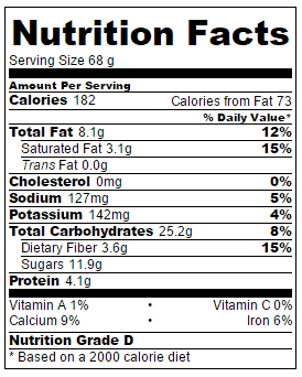 muffin nutrition information