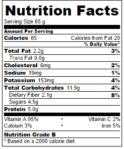 Pumpkin-protein-bars-nutritional-information