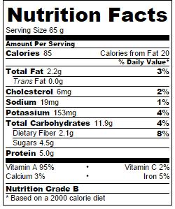Pumpkin-protein-bars-nutritional-information