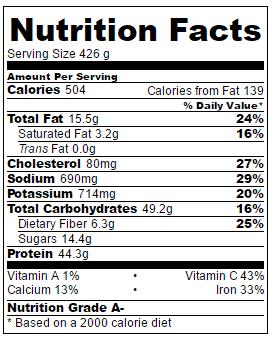 thai chicken nutrition