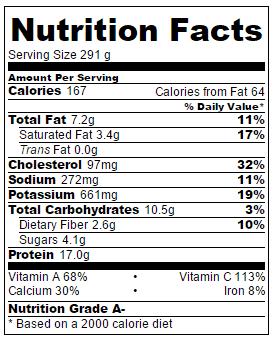 zucchini-nutrition-info