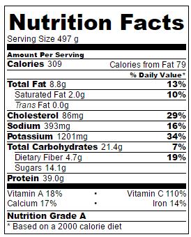 lemon chia nutrition