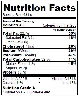 taco salad nutrition