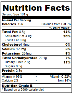 cucumber-noodles-summer-rolls-nutritional-information