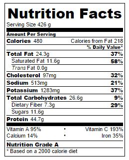 chicken-kebab-nutritional-information