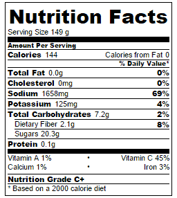cranberry-martini-nutritional-information