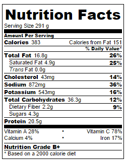 jambalaya-nutritional-information