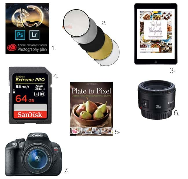 2015 Holiday Gift Guide for EVERYONE - Gifts for the budding photographer! | Foodfaithfitness.com | @FoodFaithFit