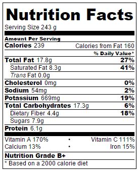Summer-roll-nutritional-information