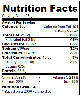 cauliflower-pizza-nutritional-information